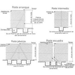 POSTE ALINEACION PLASTIFICADO 1000 H LIBRE FAMAVI