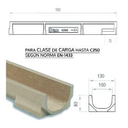 CANAL  POLIMERO DOMO 130*80 (1M.)