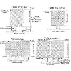 POSTE ALINEACION PLASTIFICADO 1500 H LIBRE